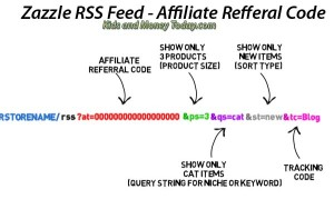zazzle-rss-feed