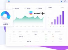 MerchJar Amazon Advertising Management Software